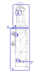 А60/80М1.30.01.000 — Установка светильников 220В
