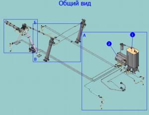 УРБ-3А3.12.00.000А Гидравлическая система